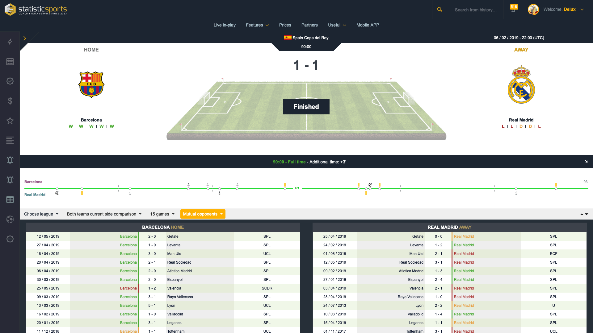 Live football scores and statistics - StatisticSports