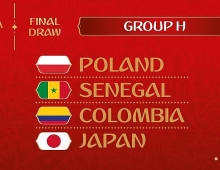 FIFA World Cup 2018 Group H.