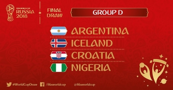 FIFA World Cup 2018 Group D.