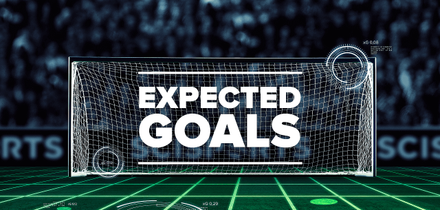 Expected goals factor Analysis and its implications in live soccer betting.