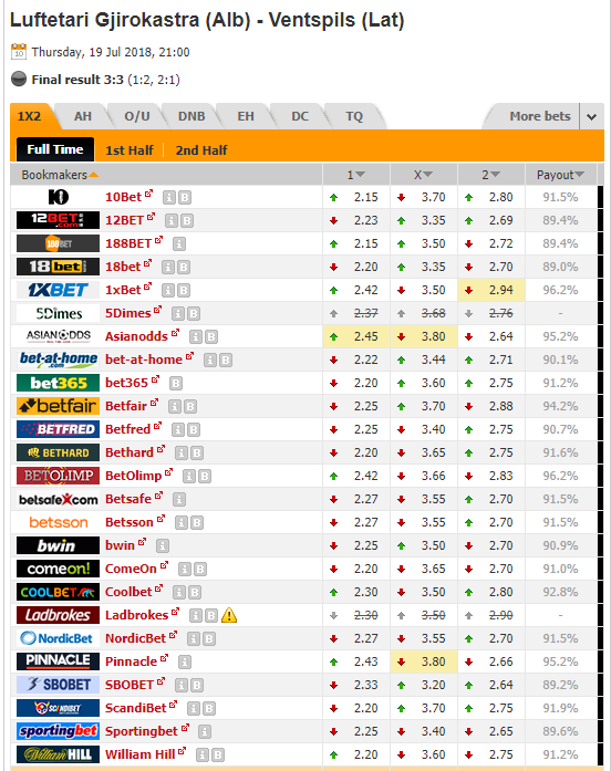 Spot fixed matches betting nj com sports betting